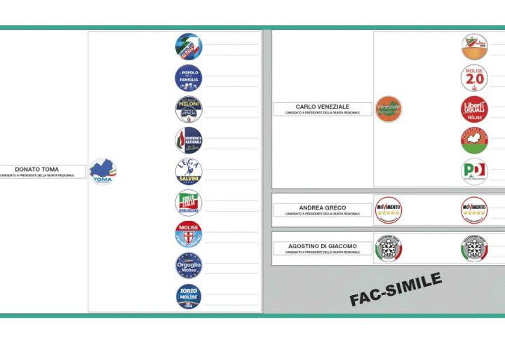 fac_simile_scheda_elettorale_molise_elezioni_regionali_sito_2018