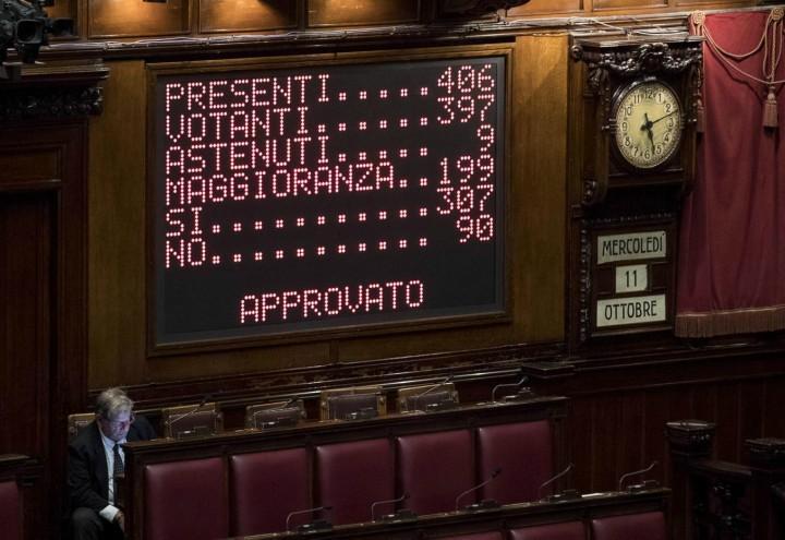 voto_fiducia_camera_legge_elettorale_rosatellum_lapresse_2017