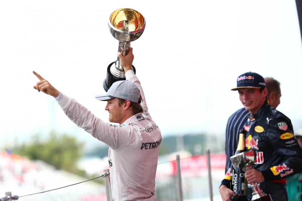 Rosberg_vittoria_dito