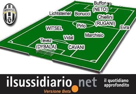 Juventus_2015-2016