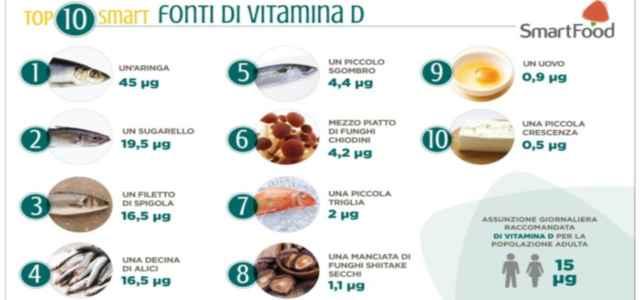 vitamina d smartfood 640x300