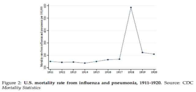 misure di contenimento economia coronavirus spagnola