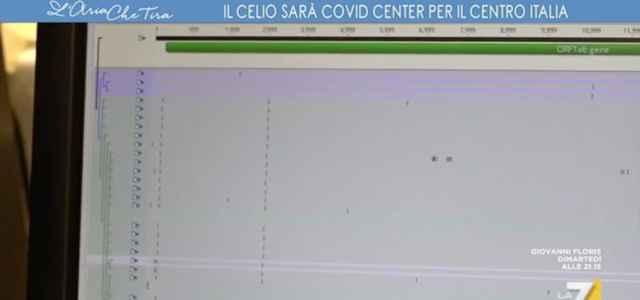 coronavirus celio ariachetira 640x300