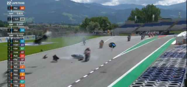 Incidente Moto2 Syahrin