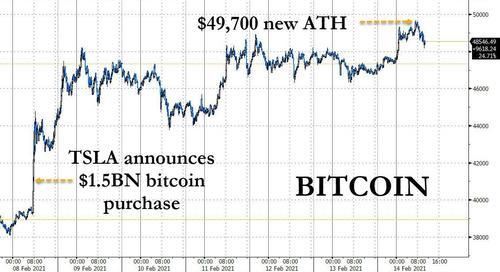 piattaforma di cortocircuito bitcoin)