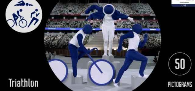 pittogrammi olimpiadi 2020 640x300